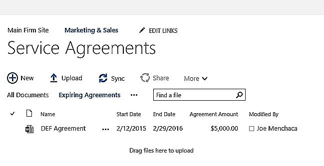 Expiring Agreements